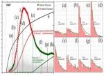 Исследование процесса деформации металлических материалов с применением статистического подхода к анализу временных рядов акустической эмиссии