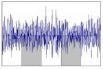 Разработка средств метода акустической эмиссии для контроля и мониторинга промышленных объектов с применением многоуровневого анализа шумоподобных сигналов