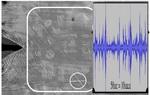 Идентификация деформационных процессов в кристаллических материалах с применением современных методов обработки сигнала акустической эмиссии
