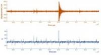 """Программа детектирования сигналов на основе """"фи""""-параметра"""