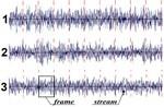 Программа вычисления параметров непрерывно регистрируемого сигнала акустической эмиссии