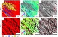 Идентификация механизмов и кинетики релаксации напряжений при деформации модельных ТРИП/ТВИП сталей методом кластерного анализа акустической эмиссии